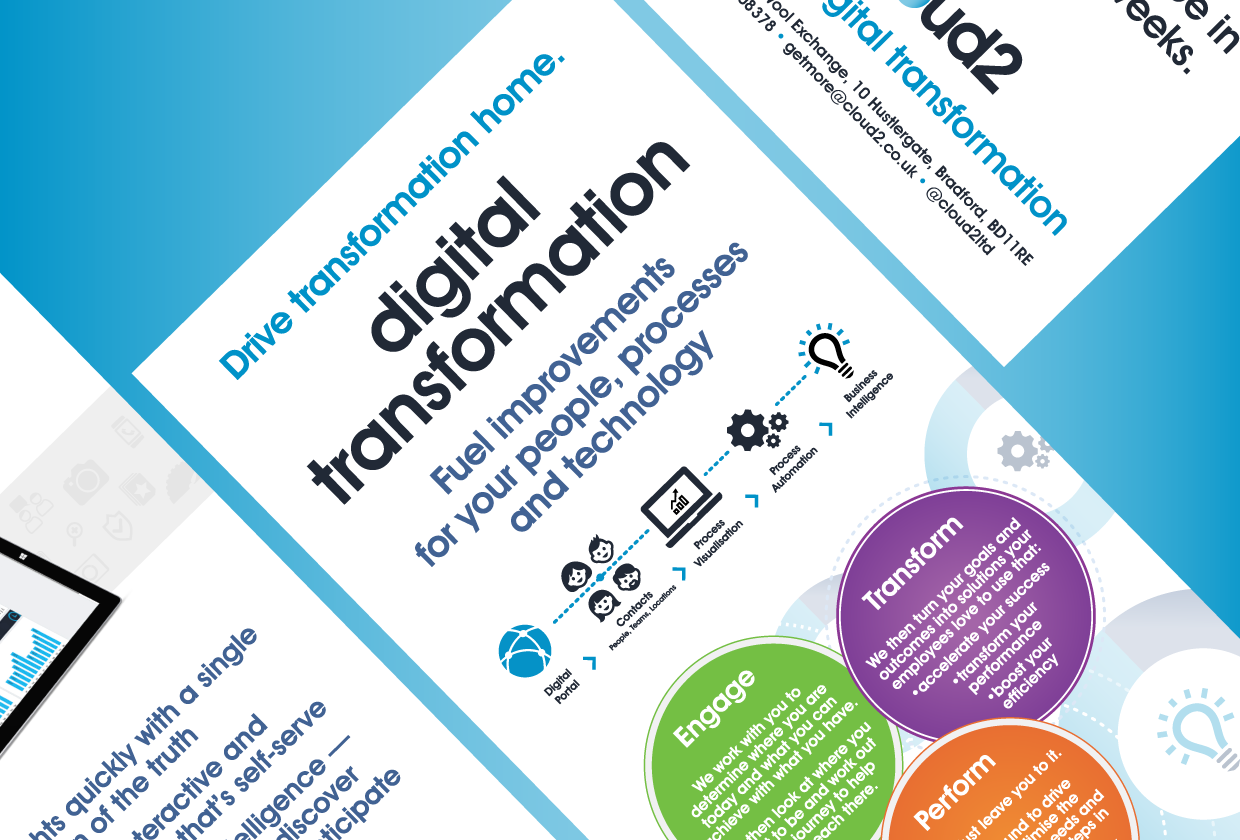 Poster designs for Digital Transformation products